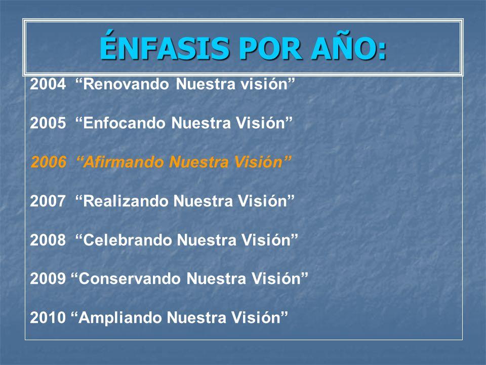 Personal Voluntario Diáconos: Diáconos: 1.Nicandro Villanueva 2.