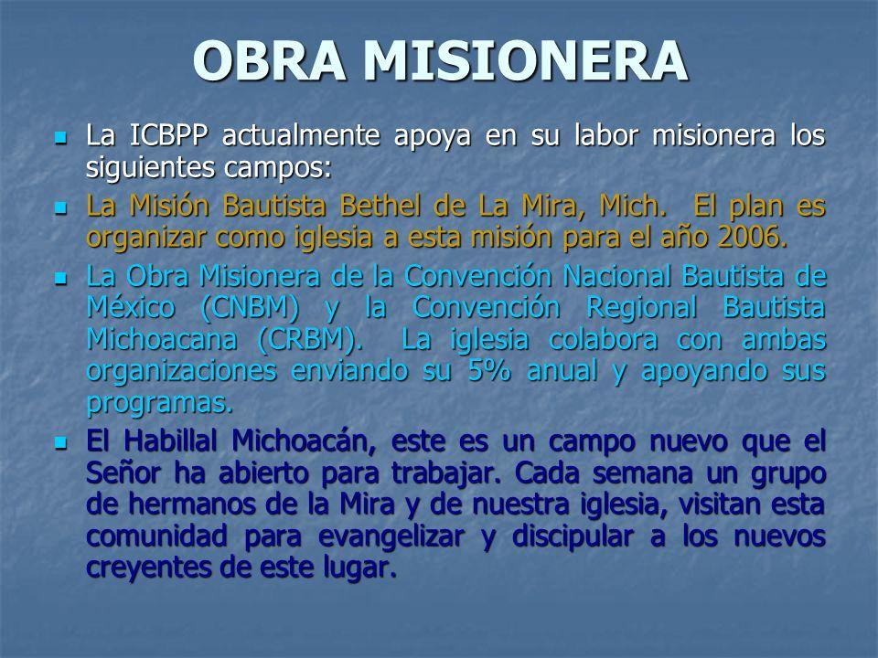 OBRA MISIONERA La ICBPP actualmente apoya en su labor misionera los siguientes campos: La ICBPP actualmente apoya en su labor misionera los siguientes
