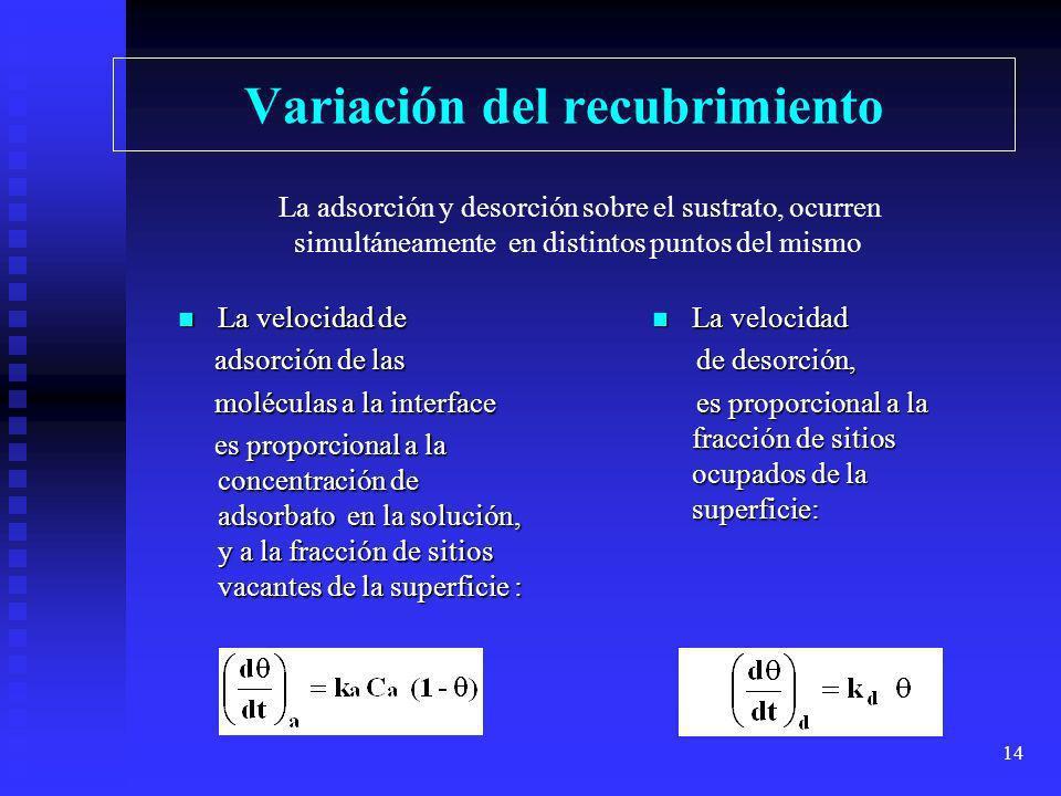 13 Factor de Recubrimiento donde: donde: N N es la cantidad total de sitios de adsorción X X cantidad de sitios ocupados por moléculas adsorbidas Frac