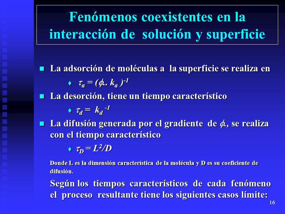 15 Cinética de Langmuir Si se expresa C a como (x,t), donde: Si se expresa C a como (x,t), donde: x : es la distancia a la superficie x : es la distan