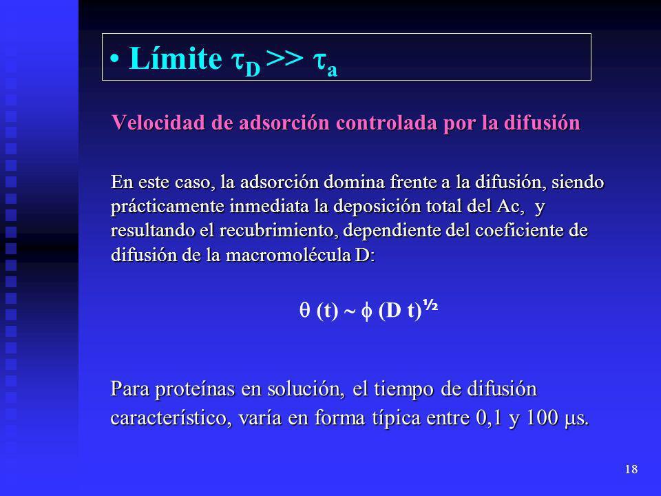 17 Límite de difusión rápida D << a La deposición del Ac sobre la oblea, genera un gradiente en la concentración, que produce difusión hacia la interf