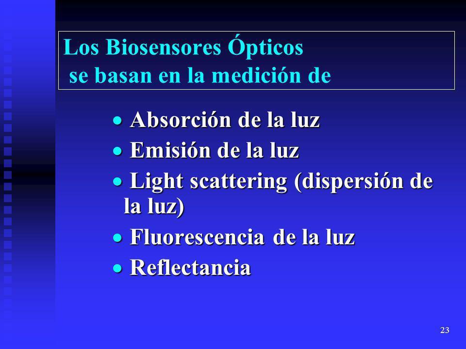 22 Clasificación considerando el Transductor Biosensores Potenciométricos (electrodos selectivos de iones o gases, FETs) Biosensores Potenciométricos