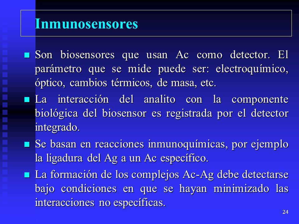 23 Los Biosensores Ópticos se basan en la medición de Absorción de la luz Absorción de la luz Emisión de la luz Emisión de la luz Light scattering (di