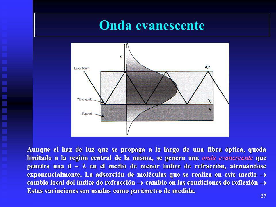 26 Reflexión Total Interna - RTI Al incidir una OEM, sobre un material rodeado por otro de menor índice de refracción, a partir de un cierto ángulo de