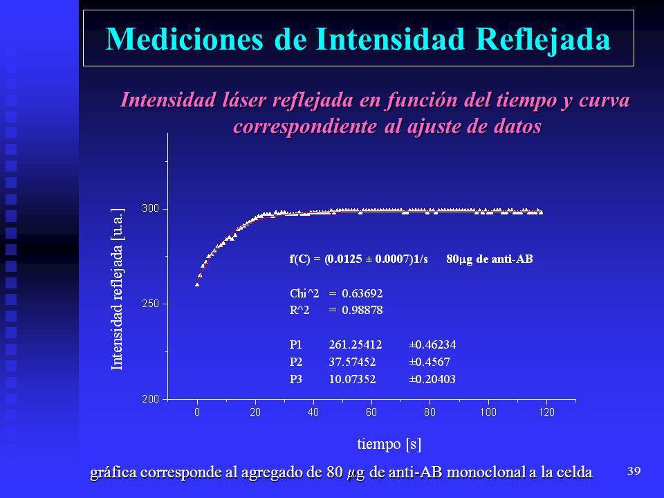 38 Detección de biomoléculas por reflectometría Se basa en la medición de los cambios de reflectancia, desde una superficie puesta en contacto con dic