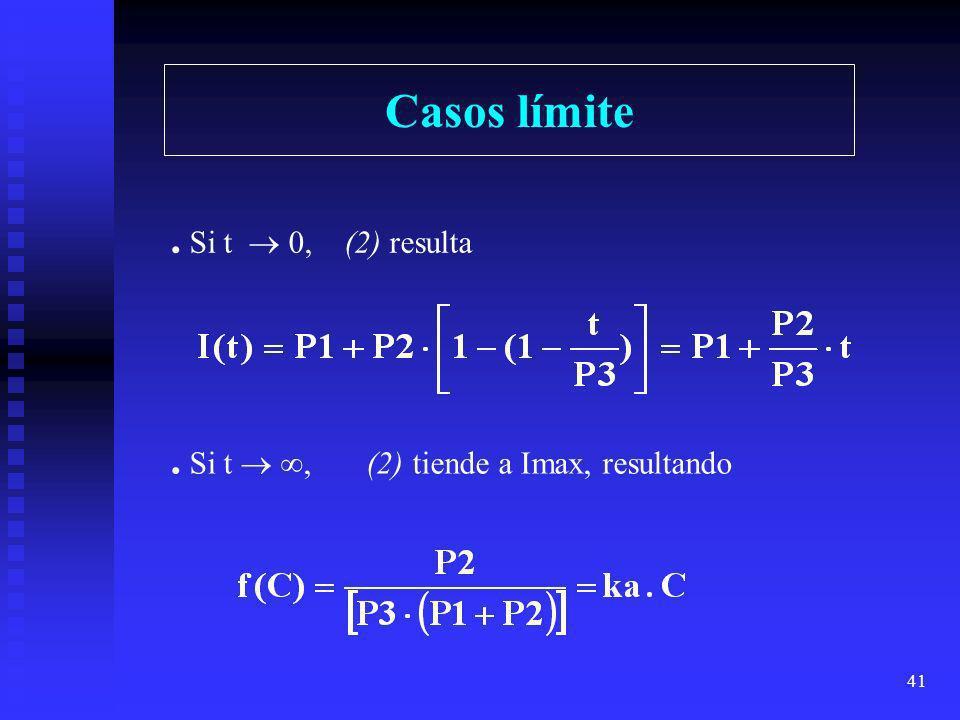 40 Cinética de adsorción de anticuerpos Realizando los reemplazos P 1 = AP2 =P2 = y P 3 = (1) (1) se expresa (2)