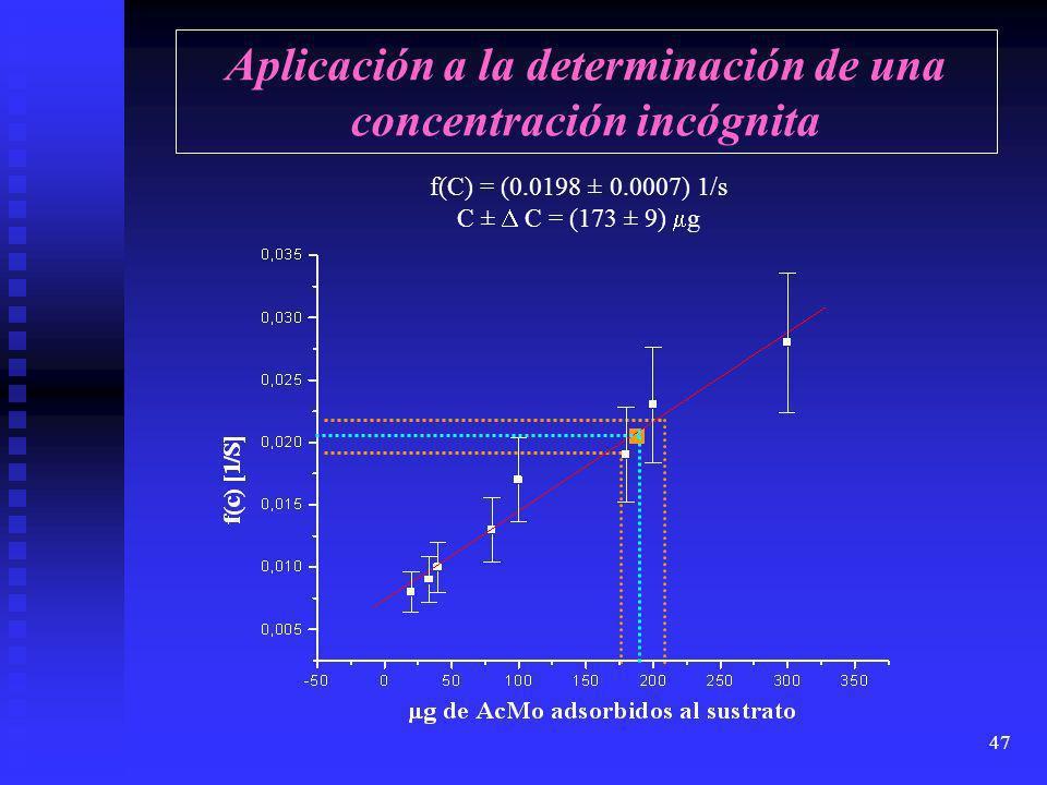 46 Determinación de una concentración incógnita Se determinan los parámetros P1, P2 y P3 y f(C) para una muestra incógnita, resultando Se determinan l