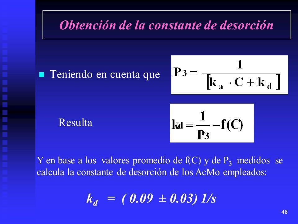 47 Aplicación a la determinación de una concentración incógnita f(C) = (0.0198 ± 0.0007) 1/s C ± C = (173 ± 9) g