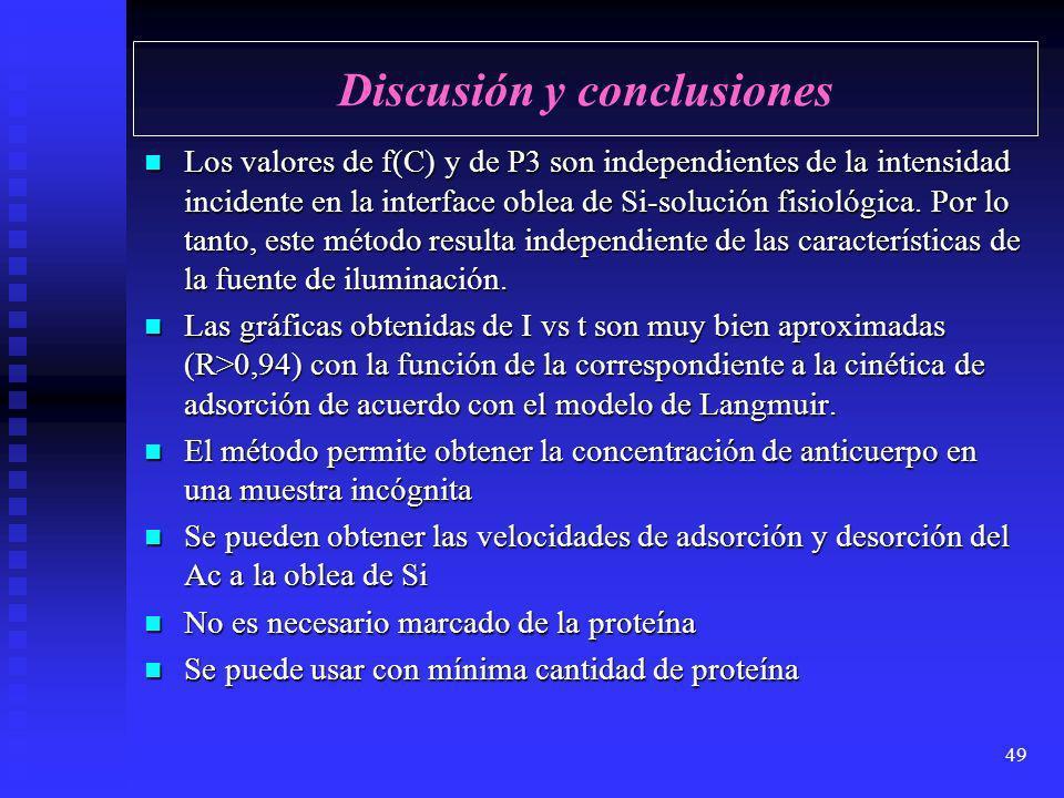 48 Obtención de la constante de desorción Teniendo en cuenta que Resulta k d = ( 0.09 ± 0.03) 1/s Y en base a los valores promedio de f(C) y de P 3 me