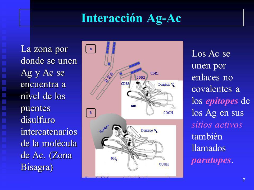 6 Uso de los AcMo Caracterización y cuantificación de sustancias de interés biológico que se encuentran en cantidades muy pequeñas (hormonas, interfer