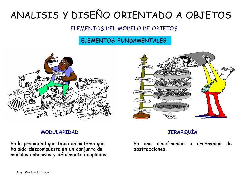 ANALISIS Y DISEÑO ORIENTADO A OBJETOS ELEMENTOS DEL MODELO DE OBJETOS ELEMENTOS FUNDAMENTALES MODULARIDAD Es la propiedad que tiene un sistema que ha