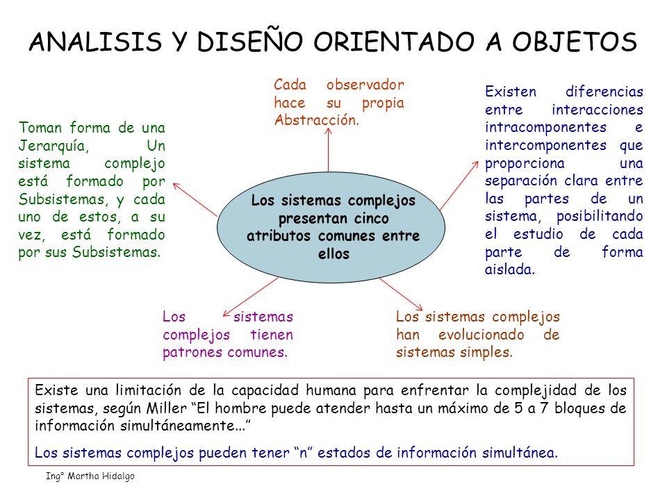 ANALISIS Y DISEÑO ORIENTADO A OBJETOS Los sistemas complejos presentan cinco atributos comunes entre ellos Toman forma de una Jerarquía, Un sistema co