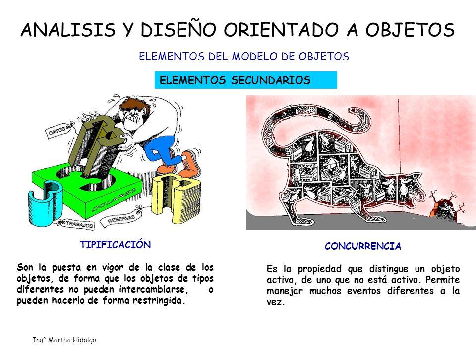 ANALISIS Y DISEÑO ORIENTADO A OBJETOS ELEMENTOS DEL MODELO DE OBJETOS ELEMENTOS SECUNDARIOS TIPIFICACIÓN Son la puesta en vigor de la clase de los obj
