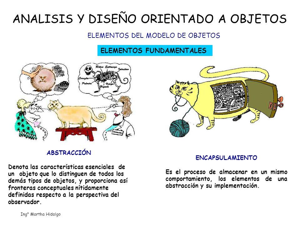 ANALISIS Y DISEÑO ORIENTADO A OBJETOS ELEMENTOS DEL MODELO DE OBJETOS ABSTRACCIÓN Denota las características esenciales de un objeto que lo distinguen