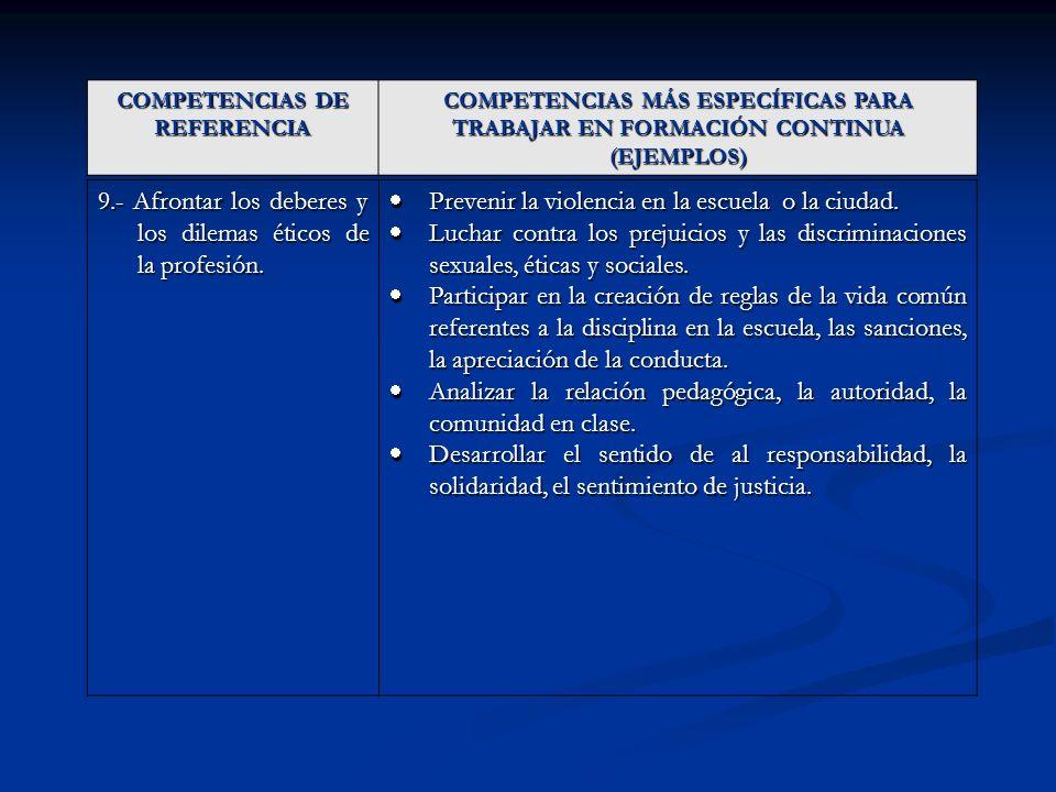 COMPETENCIAS DE REFERENCIA COMPETENCIAS MÁS ESPECÍFICAS PARA TRABAJAR EN FORMACIÓN CONTINUA (EJEMPLOS) 9.- Afrontar los deberes y los dilemas éticos d