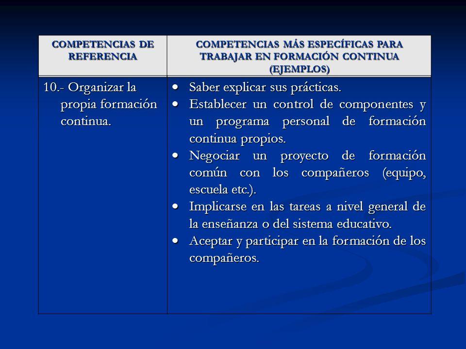 COMPETENCIAS DE REFERENCIA COMPETENCIAS MÁS ESPECÍFICAS PARA TRABAJAR EN FORMACIÓN CONTINUA (EJEMPLOS) 10.- Organizar la propia formación continua. Sa