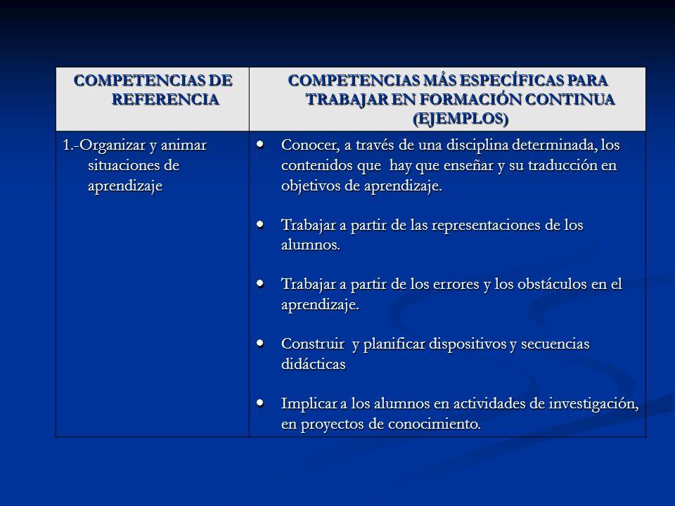 COMPETENCIAS DE REFERENCIA COMPETENCIAS MÁS ESPECÍFICAS PARA TRABAJAR EN FORMACIÓN CONTINUA (EJEMPLOS) 1.-Organizar y animar situaciones de aprendizaj