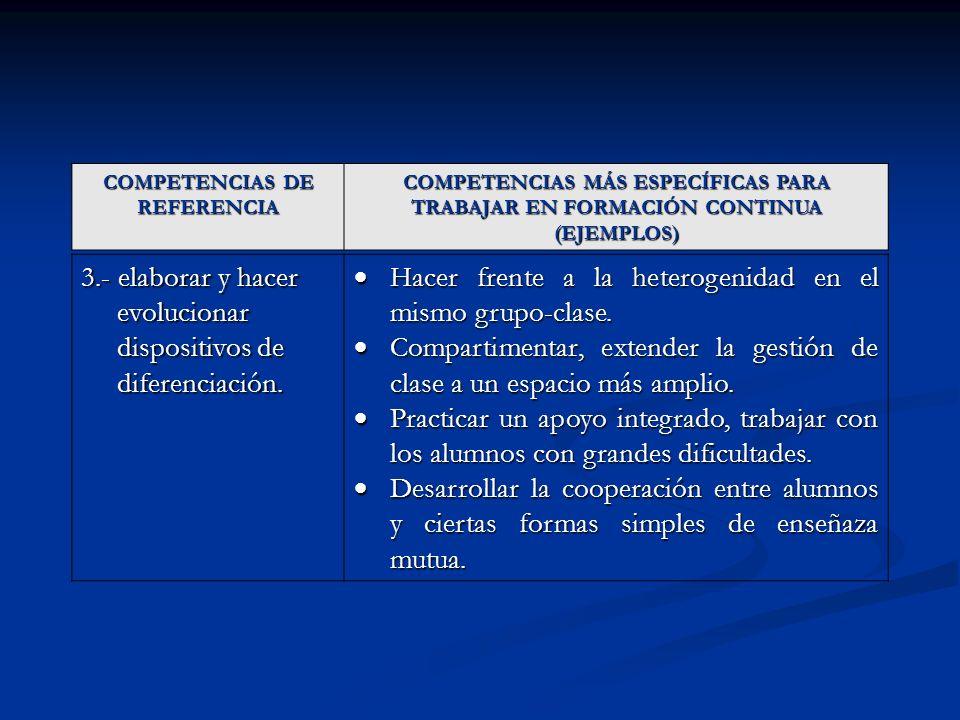 COMPETENCIAS DE REFERENCIA COMPETENCIAS MÁS ESPECÍFICAS PARA TRABAJAR EN FORMACIÓN CONTINUA (EJEMPLOS) 4.- implicar a los alumnos en su aprendizaje y en su trabajo.