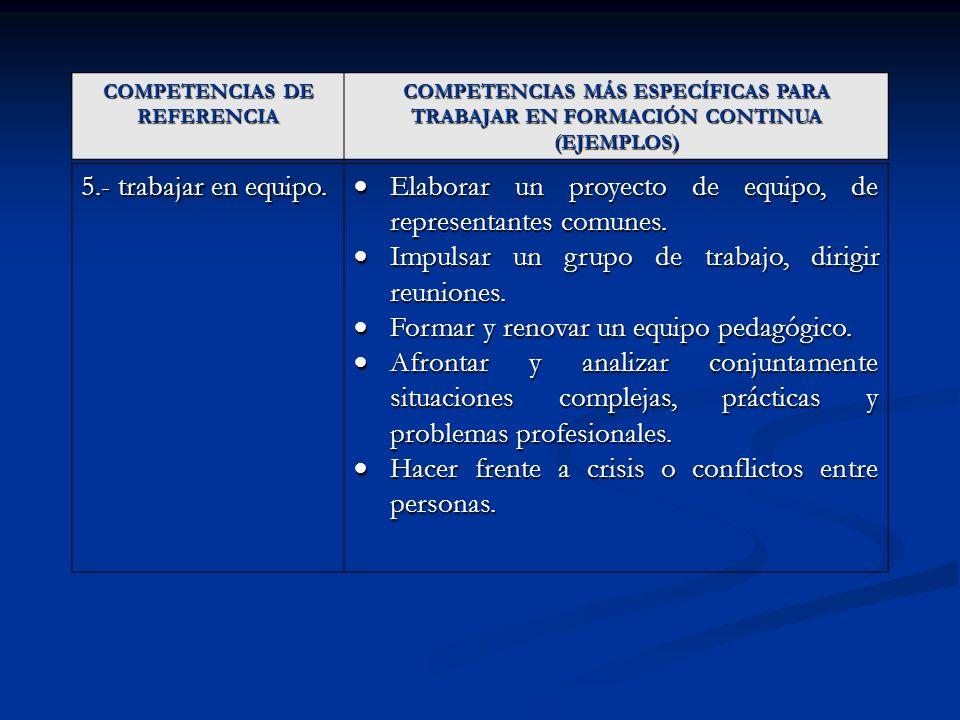 COMPETENCIAS DE REFERENCIA COMPETENCIAS MÁS ESPECÍFICAS PARA TRABAJAR EN FORMACIÓN CONTINUA (EJEMPLOS) 6.- participar en la gestión de a escuela.
