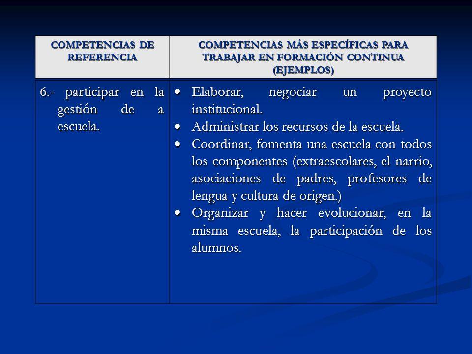 COMPETENCIAS DE REFERENCIA COMPETENCIAS MÁS ESPECÍFICAS PARA TRABAJAR EN FORMACIÓN CONTINUA (EJEMPLOS) 6.- participar en la gestión de a escuela. Elab