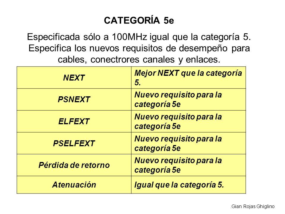 CATEGORÍA 5e Especificada sólo a 100MHz igual que la categoría 5. Especifica los nuevos requisitos de desempeño para cables, conectrores canales y enl