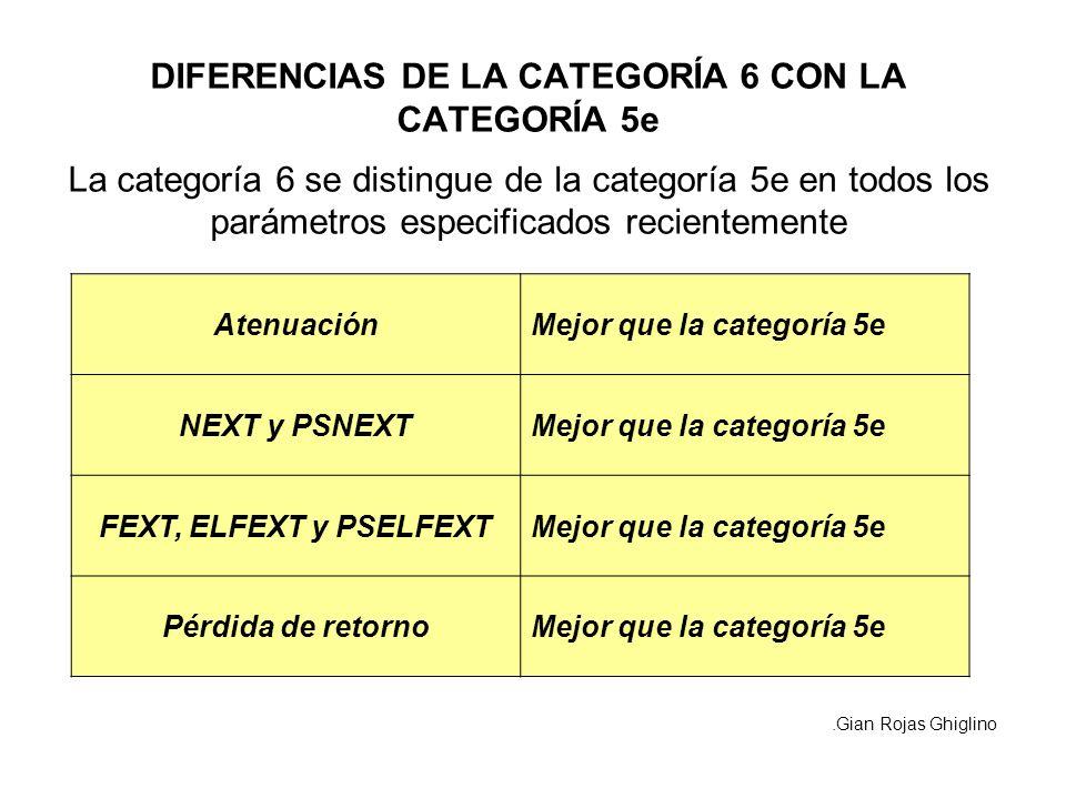 DIFERENCIAS DE LA CATEGORÍA 6 CON LA CATEGORÍA 5e La categoría 6 se distingue de la categoría 5e en todos los parámetros especificados recientemente A