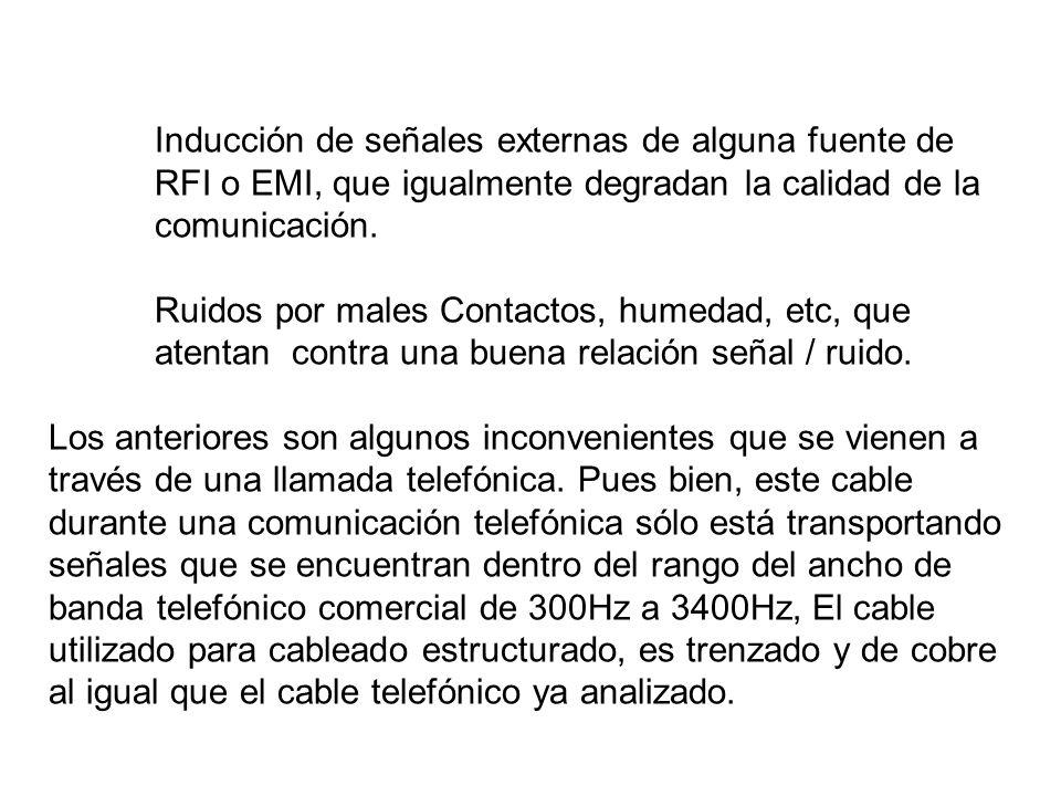 Inducción de señales externas de alguna fuente de RFI o EMI, que igualmente degradan la calidad de la comunicación. Ruidos por males Contactos, humeda