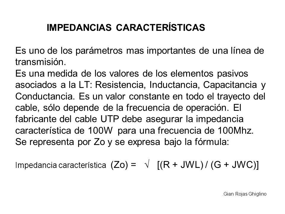 IMPEDANCIAS CARACTERÍSTICAS Es uno de los parámetros mas importantes de una línea de transmisión. Es una medida de los valores de los elementos pasivo
