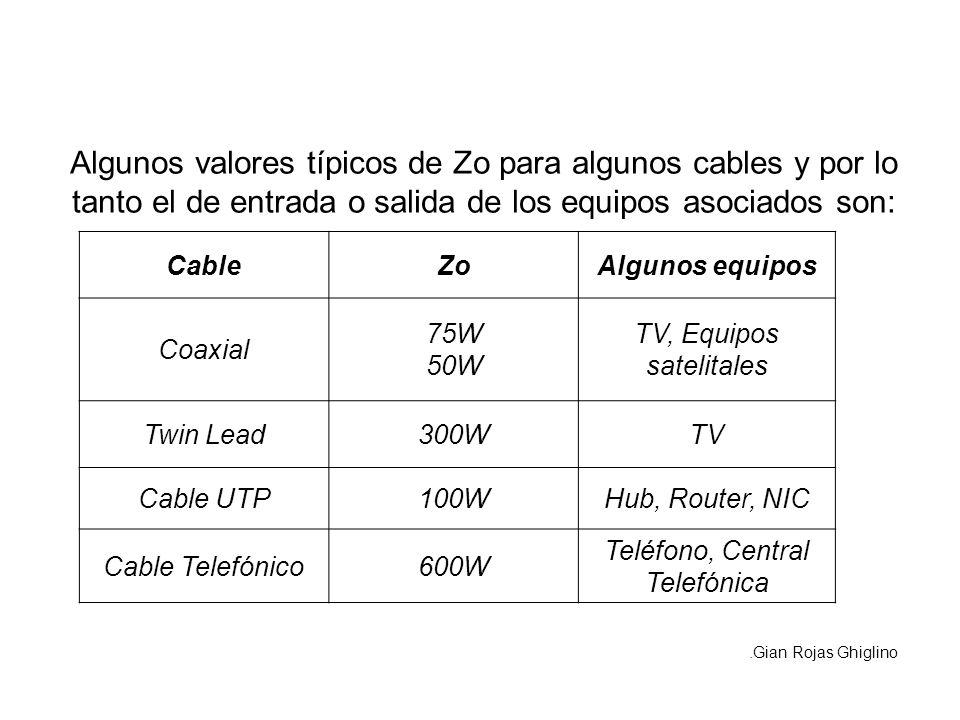 Algunos valores típicos de Zo para algunos cables y por lo tanto el de entrada o salida de los equipos asociados son: CableZoAlgunos equipos Coaxial 7