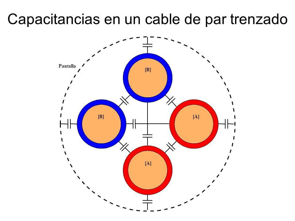 Capacitancias en un cable de par trenzado