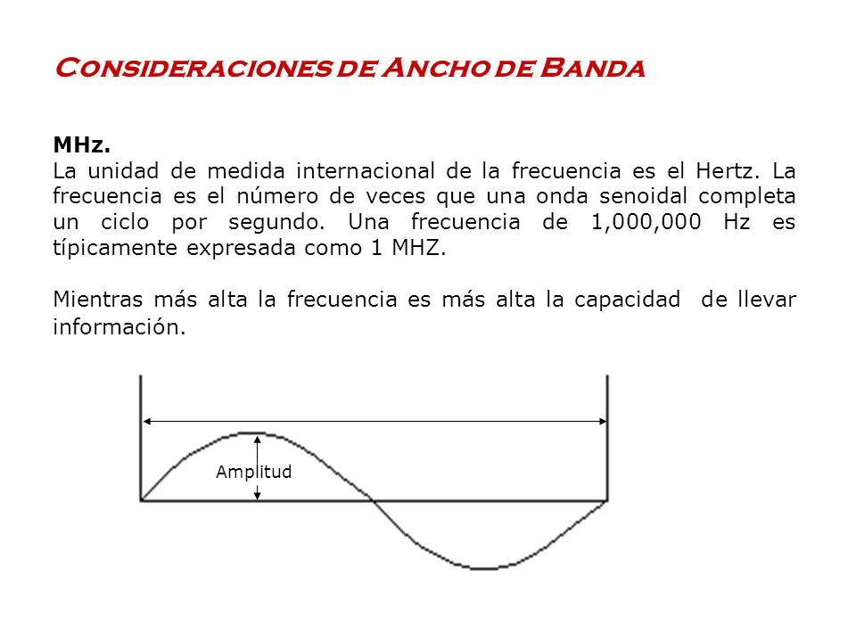 MHz. La unidad de medida internacional de la frecuencia es el Hertz. La frecuencia es el número de veces que una onda senoidal completa un ciclo por s