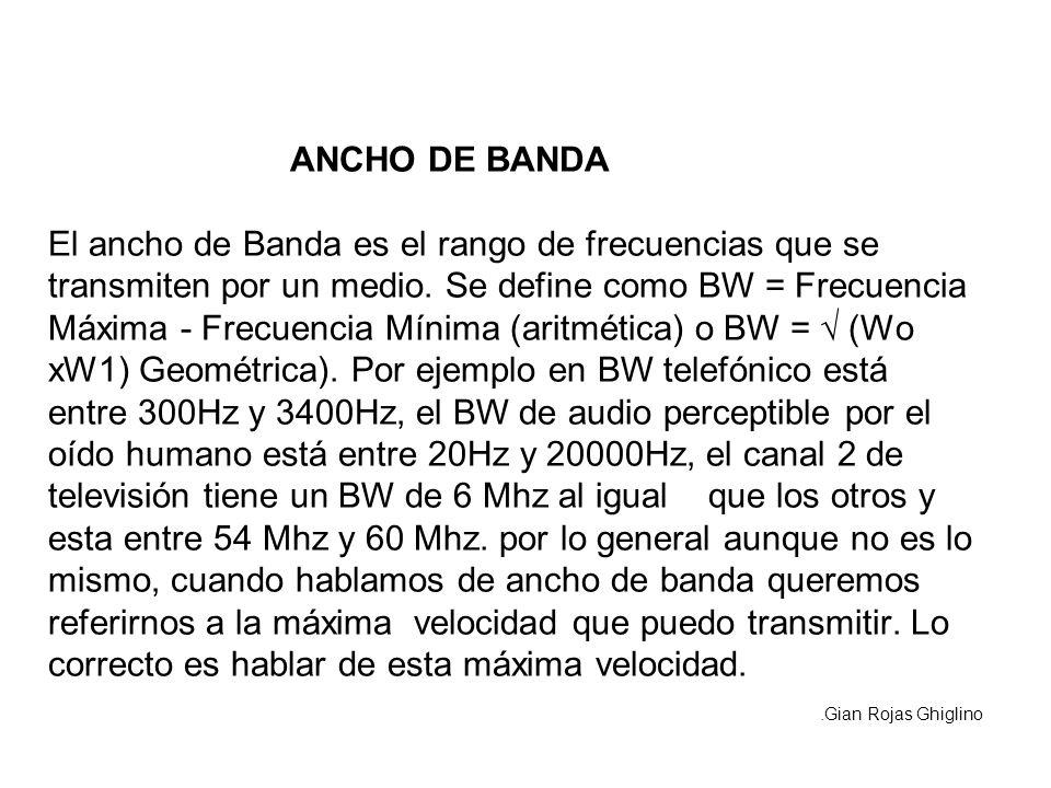ANCHO DE BANDA El ancho de Banda es el rango de frecuencias que se transmiten por un medio. Se define como BW = Frecuencia Máxima - Frecuencia Mínima
