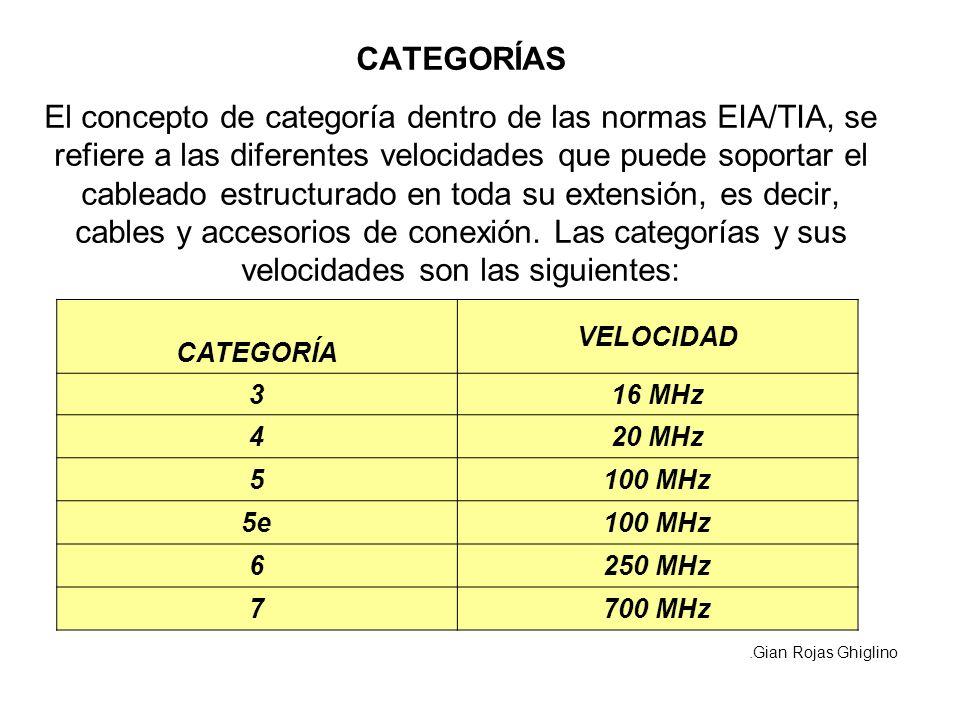 CATEGORÍAS El concepto de categoría dentro de las normas EIA/TIA, se refiere a las diferentes velocidades que puede soportar el cableado estructurado