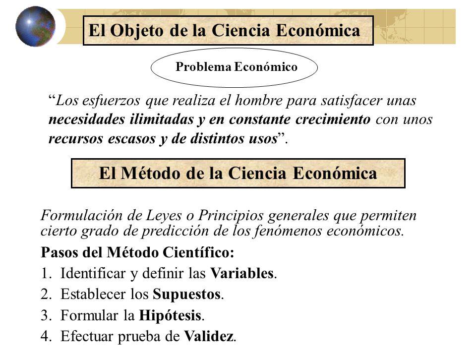 I. INTRODUCCIÓN A LA ECONOMÍA A. ASPECTOS GENERALES 1. Arte y Ciencia del Análisis Económico La ciencia económica forma parte del conjunto de discipli