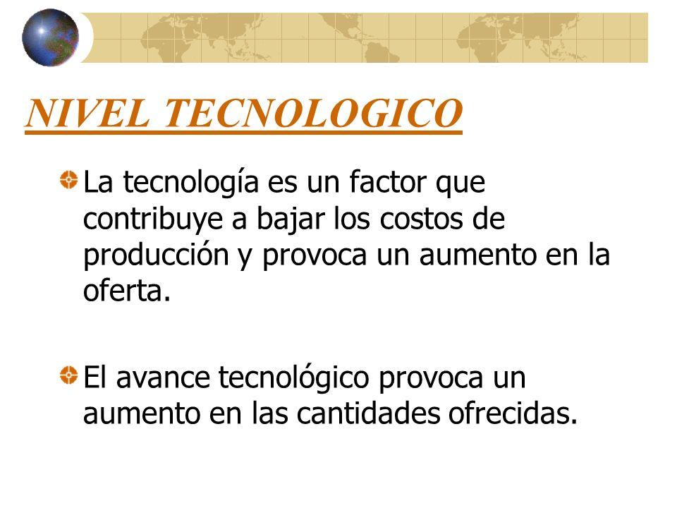 COSTOS DE PRODUCCION Se considera un costo de producción a los que se paga por los factores de productivos. Los costos son todos aquellos elementos de