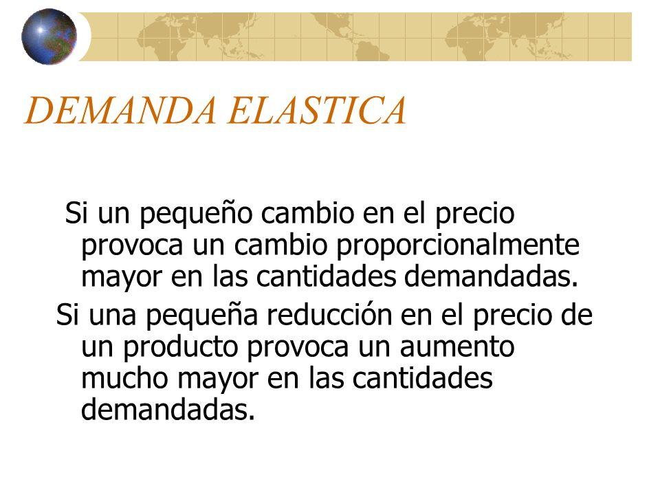 TIPOS DE ELASTICIDADES DEMANDA ELASTICA DEMANDA INELASTICA DEMANDA UNITARIA