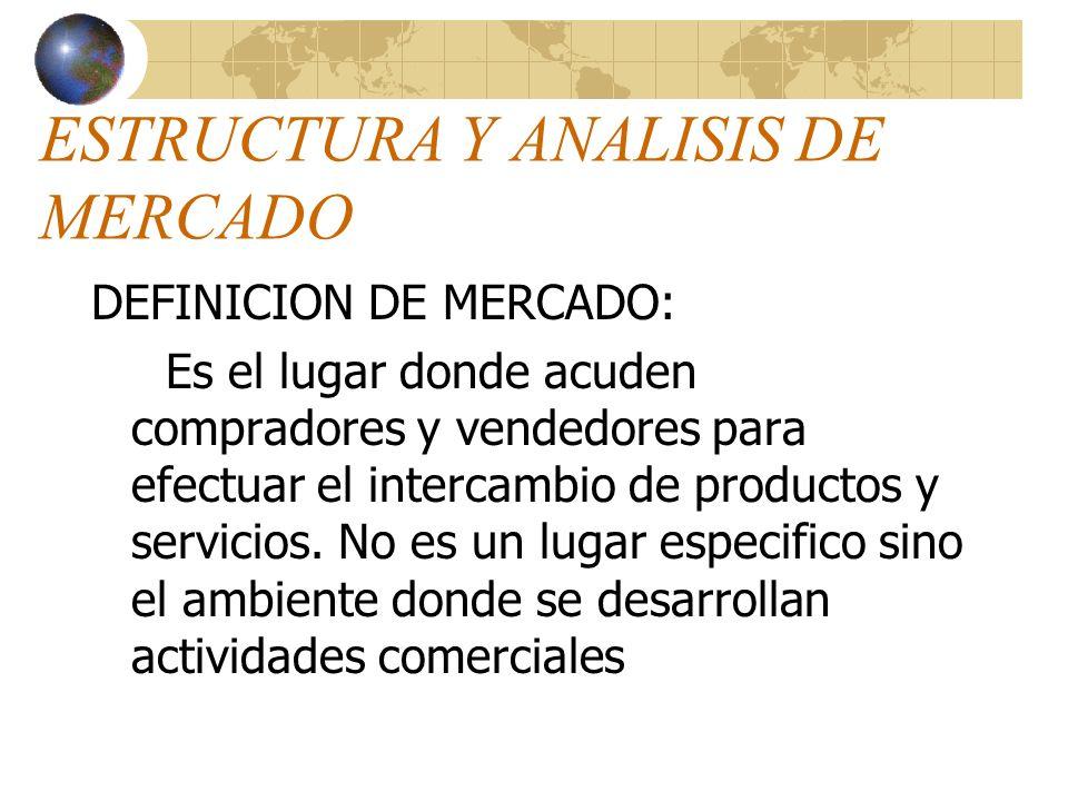 ESTRUCTURA Y ANALISIS DE MERCADO DEFINICIONES DE MERCADO CLASIFICACION DE LOS MERCADOS OTRAS CLASES DE MERCADO