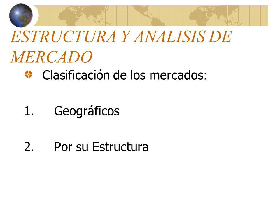 ESTRUCTURA Y ANALISIS DE MERCADO DEFINICION DE MERCADO: Es el lugar donde acuden compradores y vendedores para efectuar el intercambio de productos y