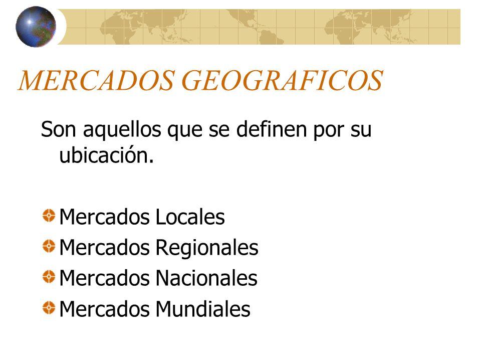 ESTRUCTURA Y ANALISIS DE MERCADO Clasificación de los mercados: 1. Geográficos 2. Por su Estructura