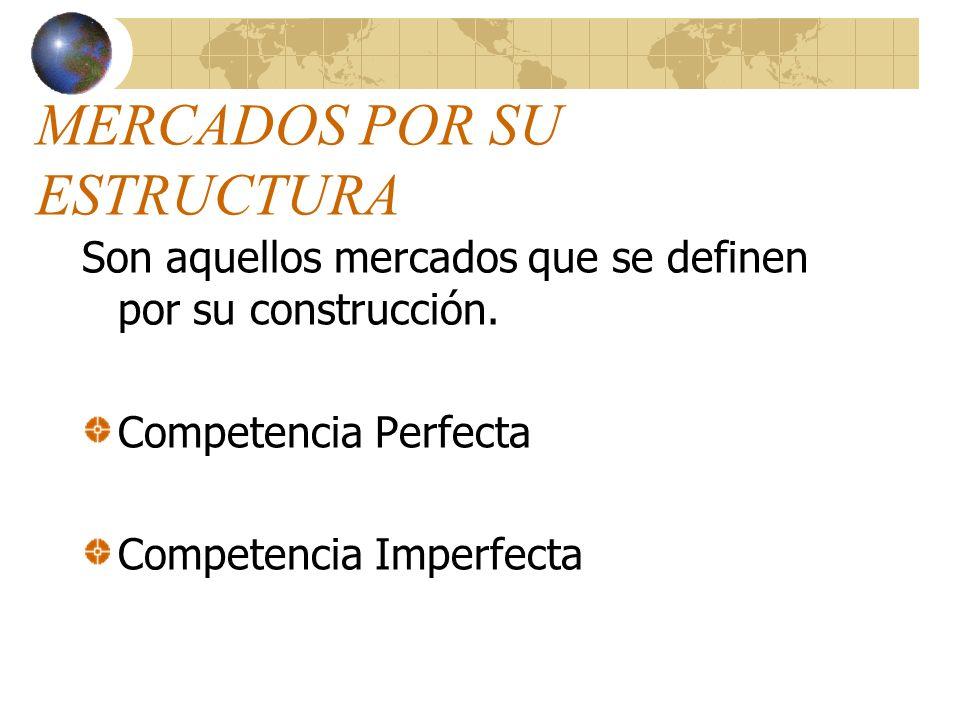 MERCADOS GEOGRAFICOS Son aquellos que se definen por su ubicación. Mercados Locales Mercados Regionales Mercados Nacionales Mercados Mundiales