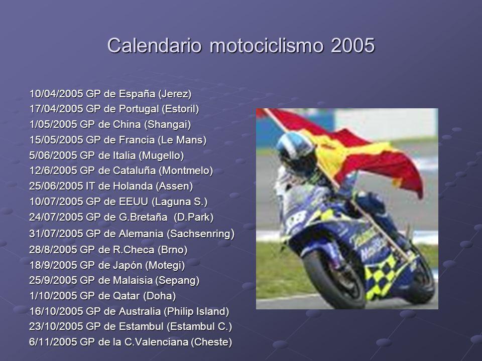Principales pilotos y escuderías de 125 cc.en 2005 6.Joan Olivé (Esp.) Rauch Bravo 12.