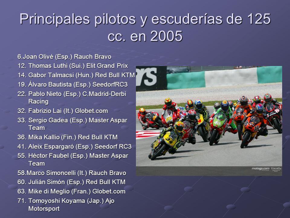 Principales pilotos y escuderías de 125 cc. en 2005 6.Joan Olivé (Esp.) Rauch Bravo 12. Thomas Luthi (Sui.) Elit Grand Prix 14. Gabor Talmacsi (Hun.)