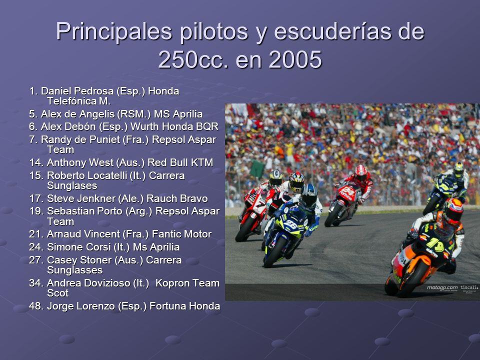 Principales pilotos y escuderías de 250cc. en 2005 1. Daniel Pedrosa (Esp.) Honda Telefónica M. 5. Alex de Angelis (RSM.) MS Aprilia 6. Alex Debón (Es
