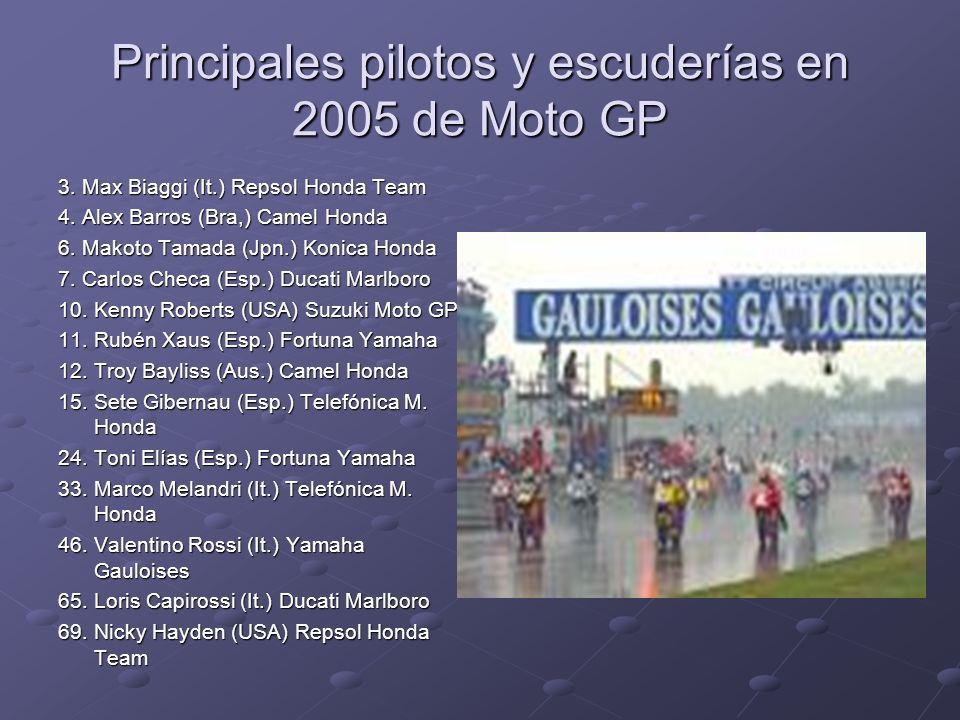 Principales pilotos y escuderías en 2005 de Moto GP 3. Max Biaggi (It.) Repsol Honda Team 4. Alex Barros (Bra,) Camel Honda 6. Makoto Tamada (Jpn.) Ko