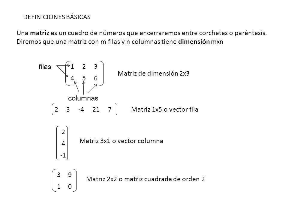 DEFINICIONES BÁSICAS Una matriz es un cuadro de números que encerraremos entre corchetes o paréntesis. Diremos que una matriz con m filas y n columnas