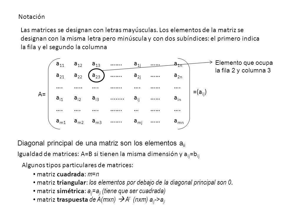 a 11 a 12 a 13 …….a 1j ……a 1n a 21 a 22 a 23 …….a 2j ……a 2n ….…..….…….….………. a i1 a i2 a i3........a ij ……a in …. …….…………. a m1 a m2 a m3 …….a mj ……a