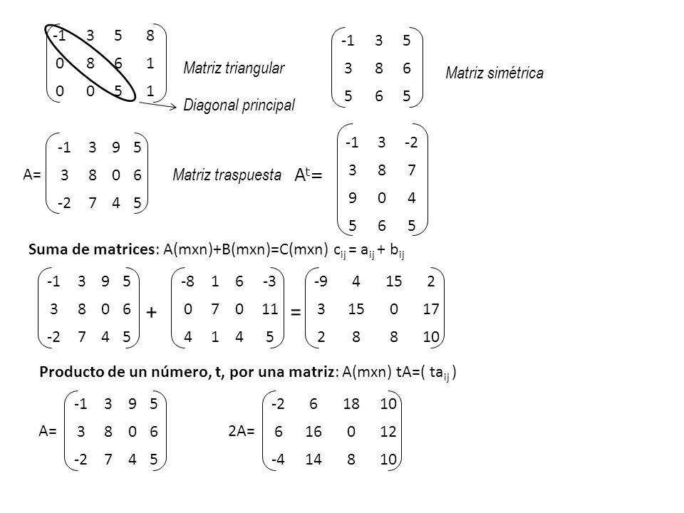 358 0861 0051 Matriz triangular Diagonal principal 35 386 565 Matriz simétrica 395 3806 -2745 A= Matriz traspuesta At=At= 3-2 387 904 565 Suma de matr