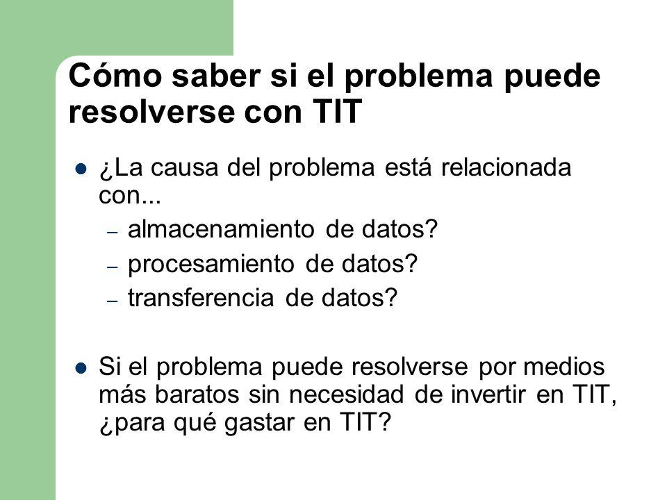 Cómo saber si el problema puede resolverse con TIT ¿La causa del problema está relacionada con... – almacenamiento de datos? – procesamiento de datos?