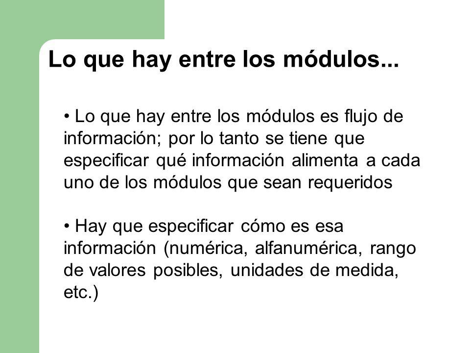 Lo que hay entre los módulos... Lo que hay entre los módulos es flujo de información; por lo tanto se tiene que especificar qué información alimenta a