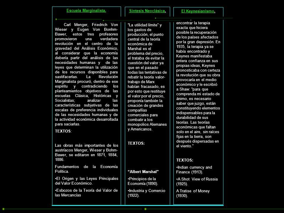 Actividades Cientificas y Tecnológicas Busqueda Internacional de Tecnología Canales de Transferencias Desagregación Tecnológica Empresas de alta Tecnología Factores de Producción Gestión Tecnológica Institucionalización de la Ciencia y la Tecnología Know –How Licencia Obligatoria Medios de Producción Negociación de Tecnología Oligopsonio Política de Ciencia y Tecnología Renta Tecnológica Sistema Científico y Tecnológico Tecnología Vinculación Universidad- Empresa TERMINOLOGÍA SOBRE POLÍTICA TECNOLÓGICA
